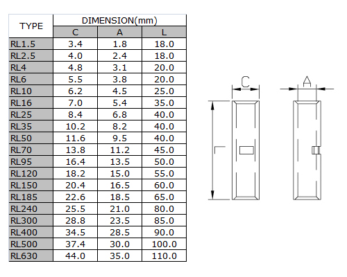 cable-link-data-sheet
